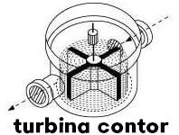 turbina contor apa
